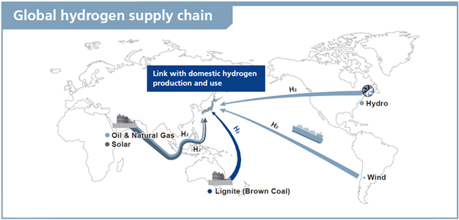 Overview : Global Hydrogen Energy Research Unit : Tokyo Institute of